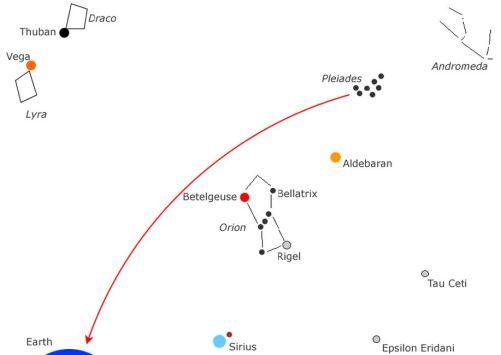 Orion wars7