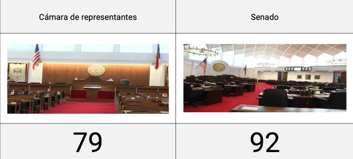 lo que debes sabe hoy sobre la Asamblea General
