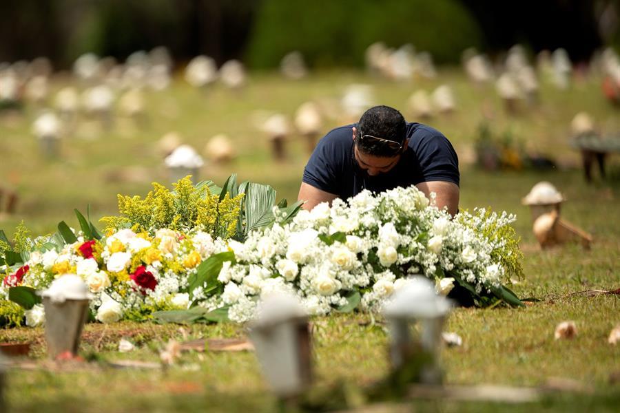 Muertes por Covid en Carolina del Norte