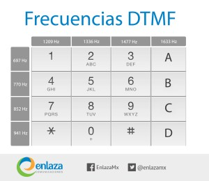 Frecuencias DTMF