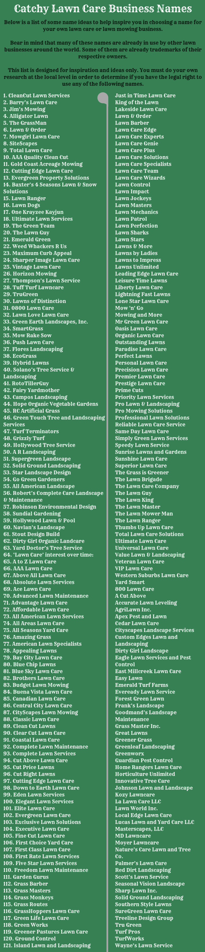 260 Unique Name Ideas For Your Lawn Care Business