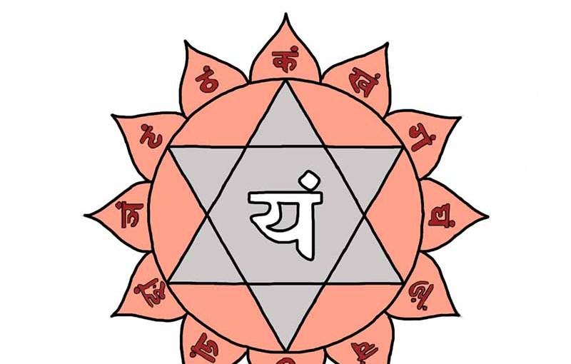 Anahata Chakra – The Heart Chakra