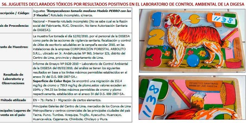 Útiles escolares tóxicos se venden en Lima (Foto: Digesa)