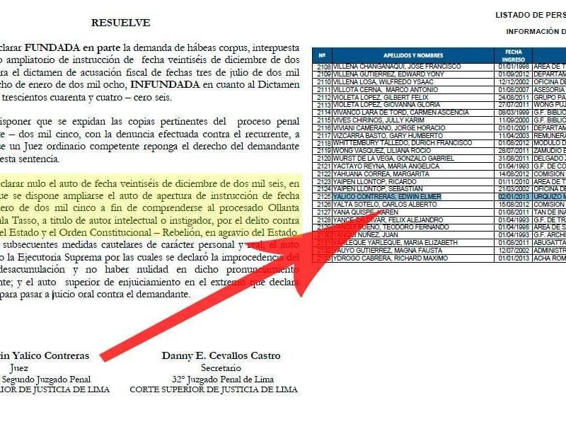 Juez que limpió a Ollanta trabajó en dos ministerios y el Congreso