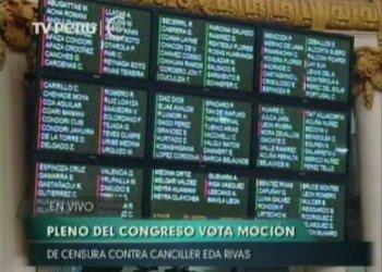 Canciller Eda Rivas se salvó de censura con apoyo de Perú Posible