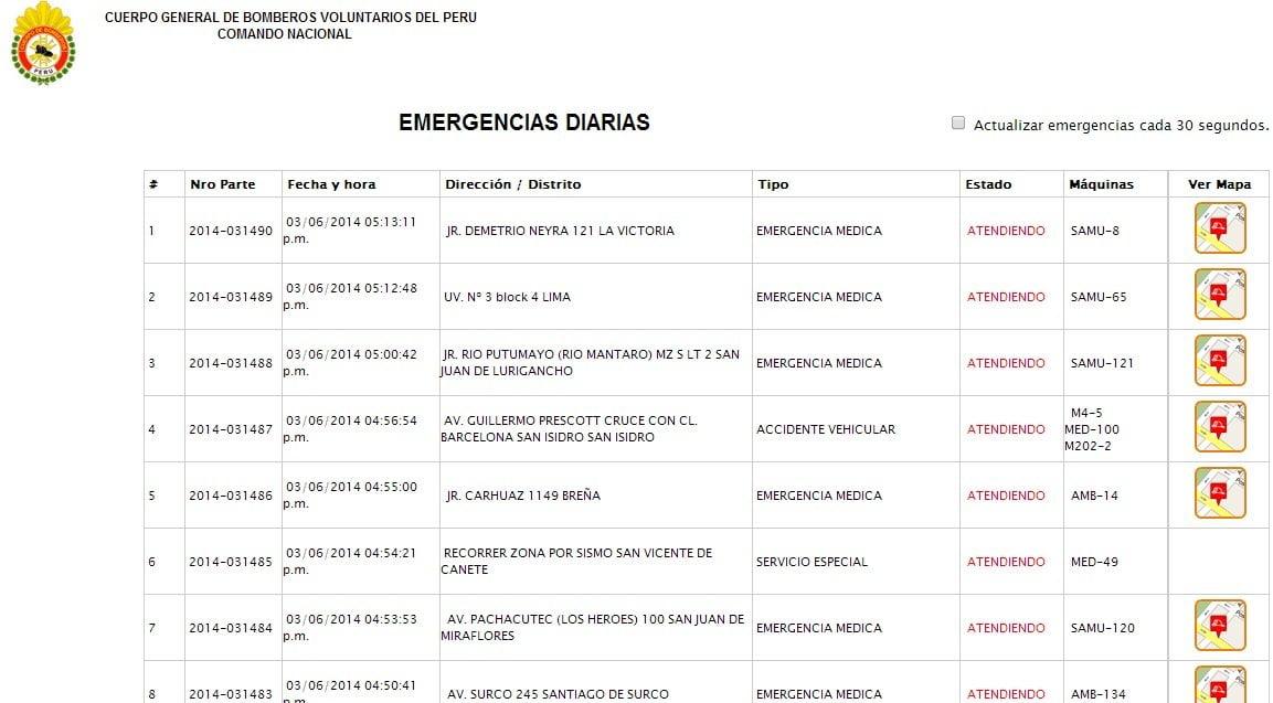 Sismo de 5.4 grados: Bomberos atendieron 5 emergencias en Lima