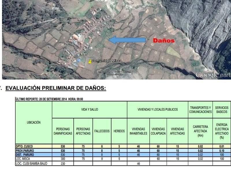 Sismo en Paruro - Cusco: Cuatro niños en lista de ocho fallecidos