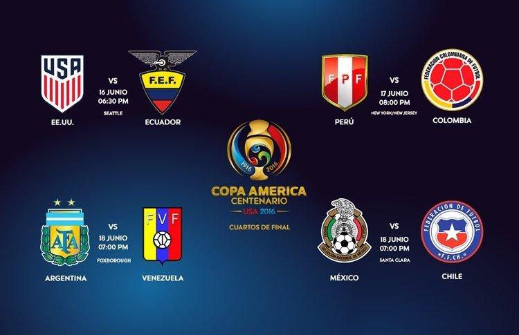 Quedaron establecidos los encuentros por cuartos de final de la Copa América Centenario.