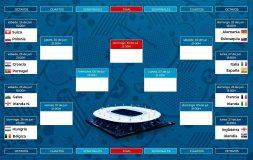 España, Italia, Alemania, Francia e Inglaterra lucharán dentro de la misma zona por alcanzar el boleto a la final de la Eurocopa.