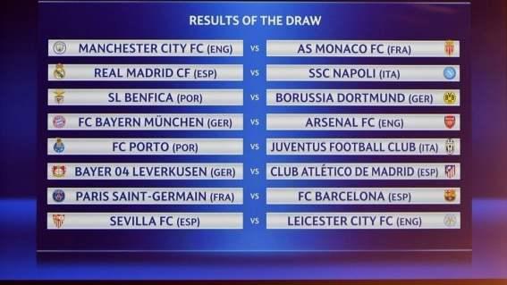 Se sortearon los octavos de final de la Champions League.