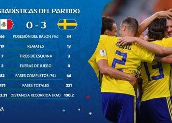 Suecia derrota a México, pero charros clasifican