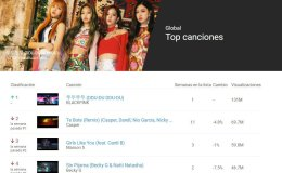Top canciones de YouTube