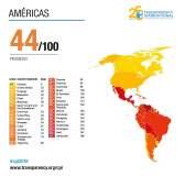 Perú cae a puesto 105 en lucha anticorrupción por Lava Jato y Cuellos Blancos