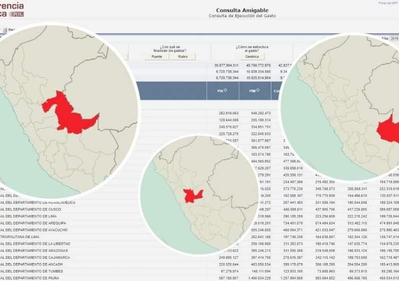 Ranking: Las regiones que mejor gastaron su presupuesto 2019 en proyectos
