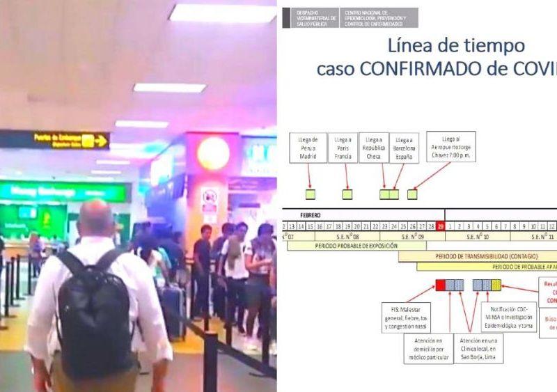 La ruta que siguió el primer enfermo de coronavirus en el Perú