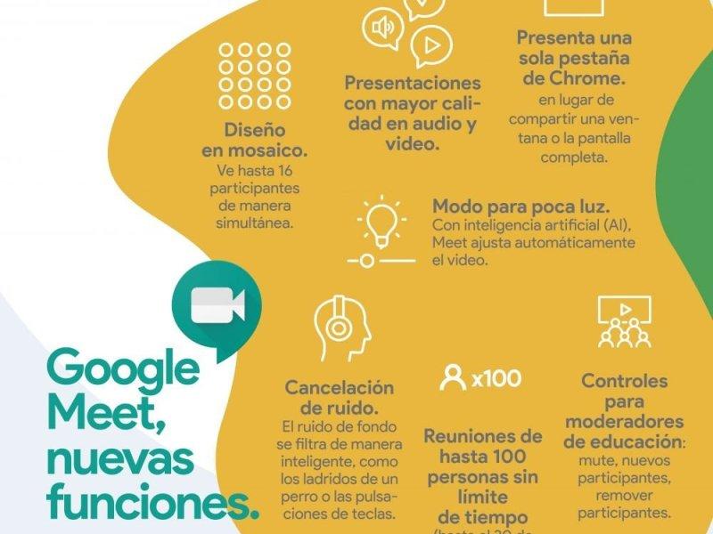 Google Meet será gratuito para todos los usuarios y permitirá 100 conectados