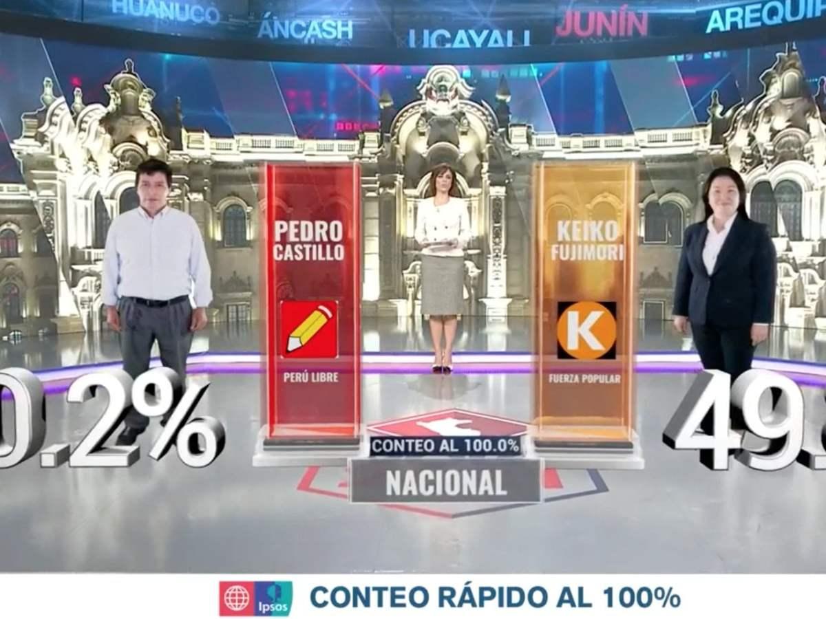 Conteo rápido: Pedro Castillo 50.2%, Keiko Fujimori 49.8%