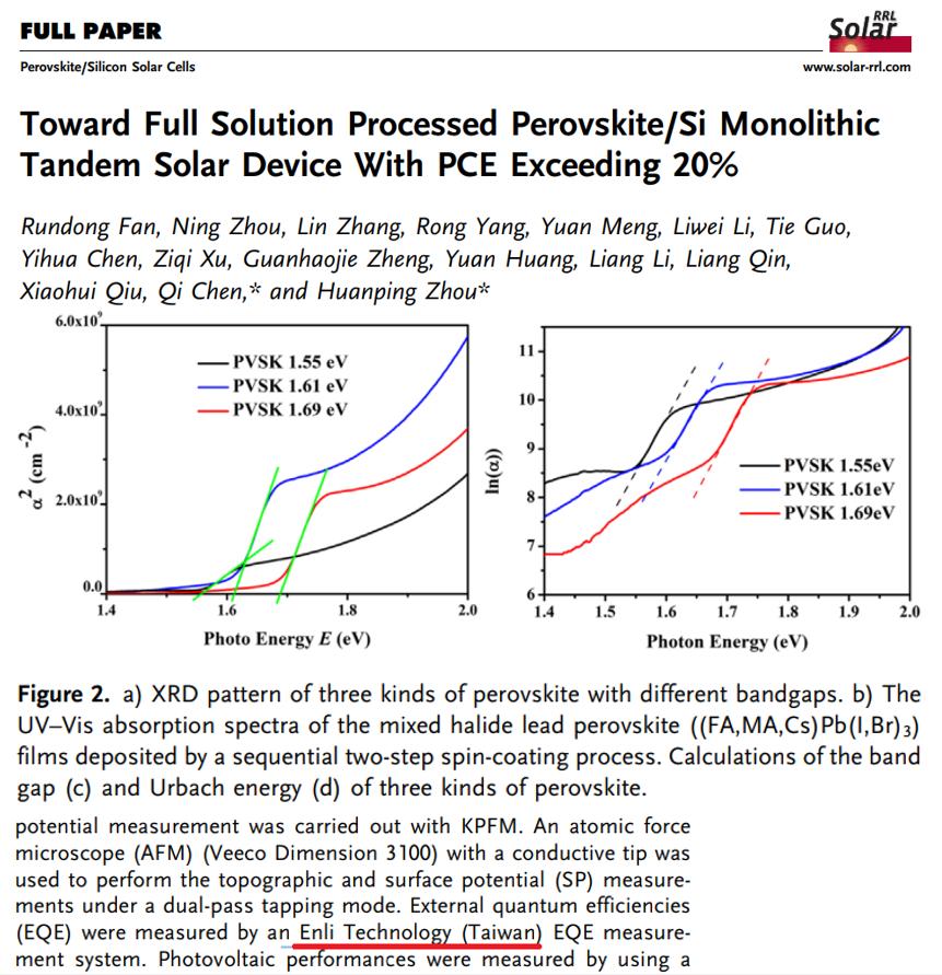 Perovskite PV and Organic PV Urbach energy analysis