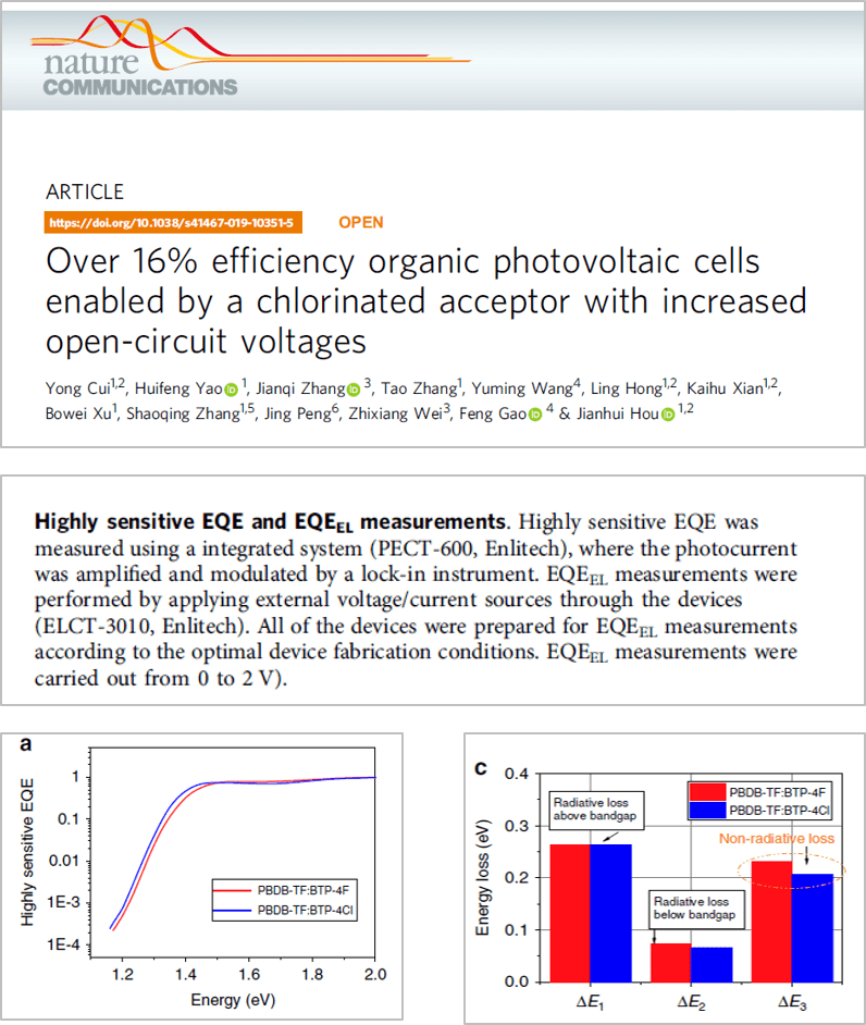 FTPS Voc loss mechanism and charge transfer state study on 16% efficiency organic photovoltaic cells.