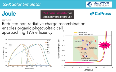 Solar Simulator Efficiency Breakthrough Joule CellPress SS-X