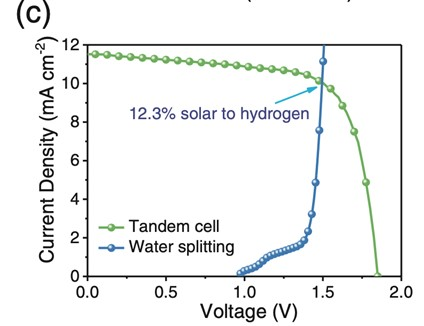 Solar Simulator AM1.5G J-V curve 1.5V Solar-to-hydrogen 12.30% Efficiency