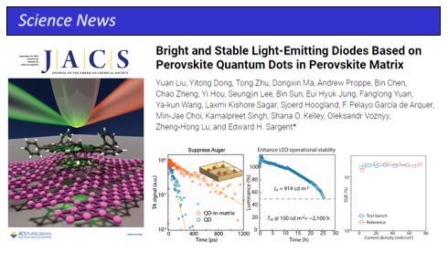 Perovskite Quantum Dots 100-fold QD-LED