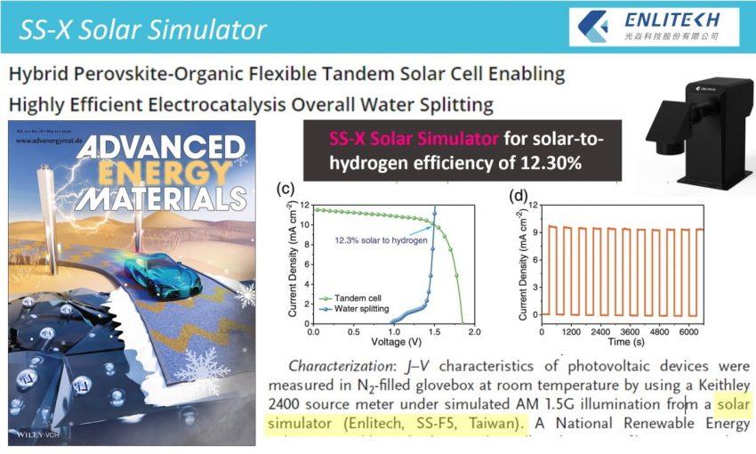 Adv. Energy Mater. (IF 29.368) 水電解電池驗證太陽能製氫達 12.3% 效率