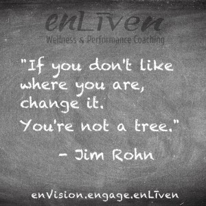 Jim Rohn quote on enLiven Wellness Coaching chalkboard reading,