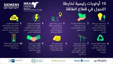 صورة وكالة أنباء الإمارات – أسبوع سيمنس للطاقة يحدد 10 أولويات رئيسية للتحول الناجح في القطاع