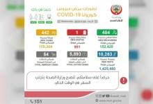 """صورة وكالة أنباء الإمارات – الكويت تسجل 442 إصابة جديدة وحالة وفاة واحدة بـ""""كورونا"""""""