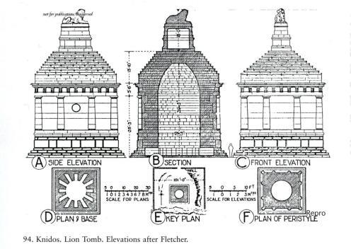 Σχεδιάγραμμα του τάφου της Κνίδου. Πηγή: Arachne