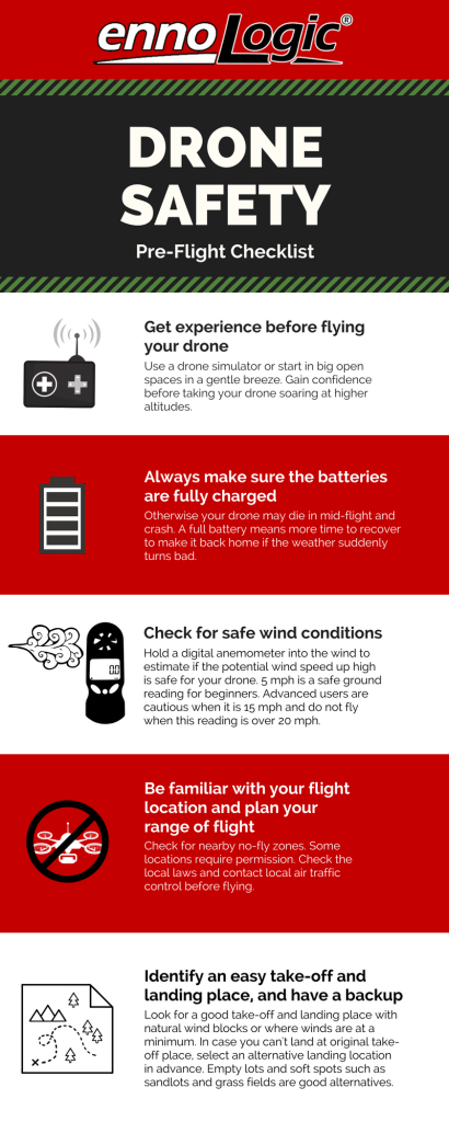 Drone Safety Pre-Flight Checklist Infographic