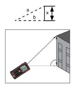 Indirect Measurement Mode 1