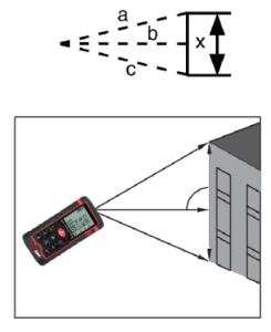 Indirect Measurement Mode 2