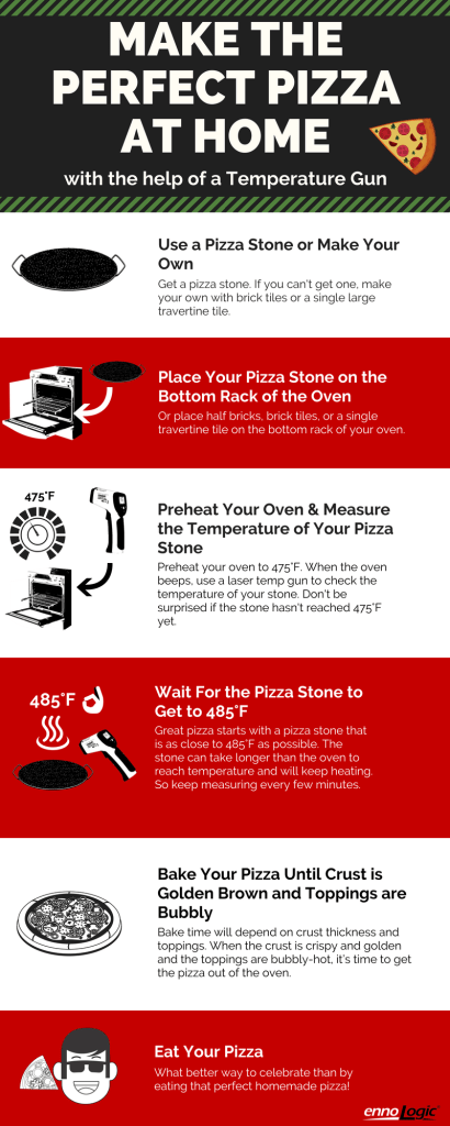 Perfect Pizza Infographic