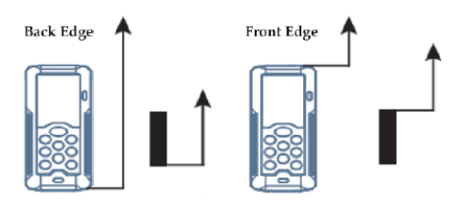 Reference of Measurement when Pressing Reference Key