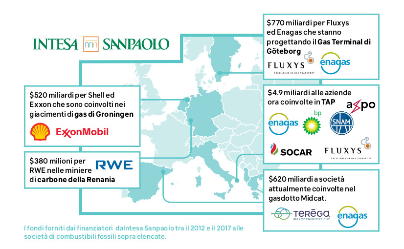 Intesa-Sanpaolos-financing-of-fossil-fuel-companies_ITALIAN.jpeg