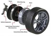 In-Wheel Motors Coming From Protean Partnership With VIE