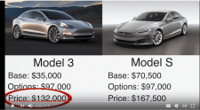 How Much Will Tesla Model 3 Really Cost? A Lot!