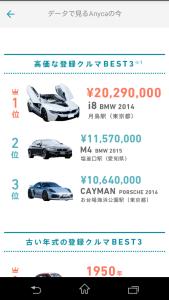 Anycaで高価な車BEST3