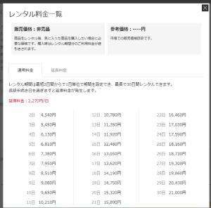 DMMいろいろレンタル Canon X7 レンタル料金