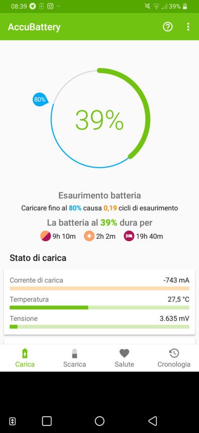 Caricando al 95% esaurisco 0,59 cicli di carica. Si esaurisce la batteria quasi il triplo rispetto alla carica fino all'80%