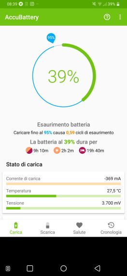 Caricando all'80% esaurisco 0,19 cicli di carica