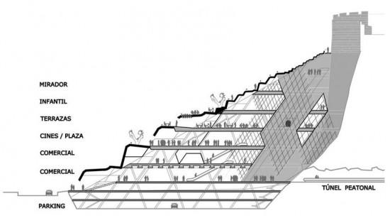 Propuesta restauración de la cantera del castillo de Denia