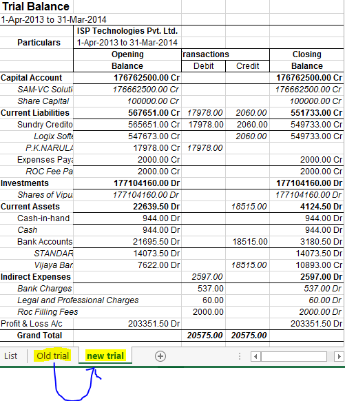 ... Or Incorporate In The Old Trial And Then It Will Automatically Link The  Updated Trial Balance In The Balance Sheet Annexes Or The List Prepared  Earlier.