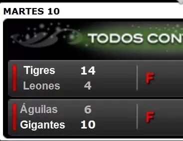 Tigres del Licey retoman su fuerza, vencieron a los Leones y los Gigantes apalean las Águilas