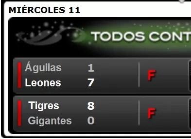 Leones y Tigres ganaron anoche en el Round Robin