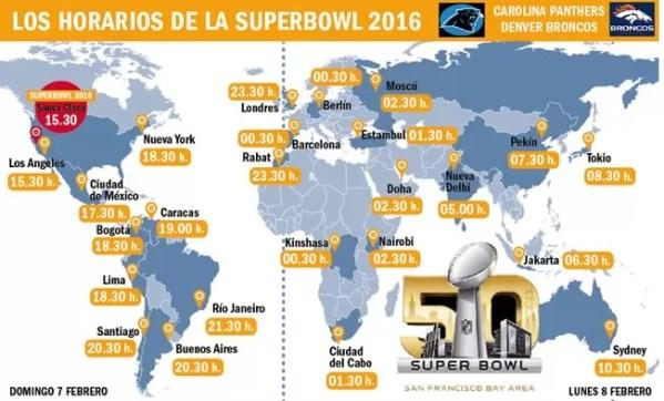 Horarios del Super Bowl