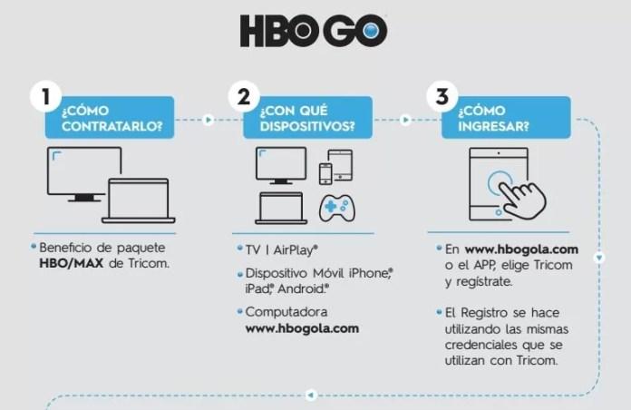 HBO Go llega a República Dominicana   Ensegundos do