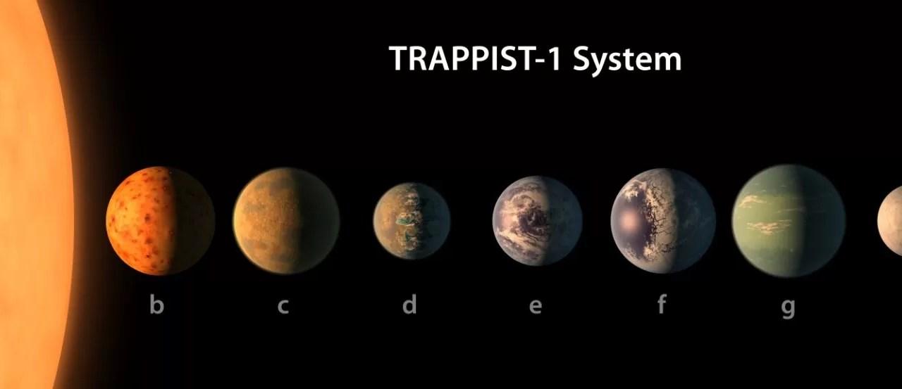 Hallan 7 planetas del tamaño de la Tierra, donde se podrá buscar vida